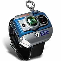 Wrist Watch Camera